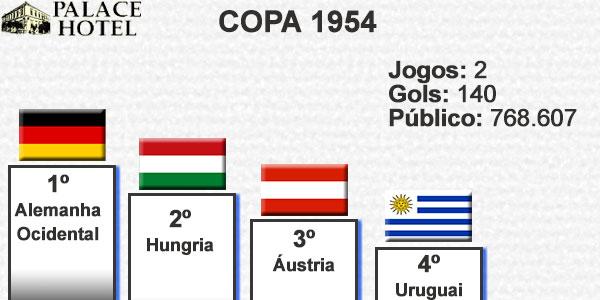 copa-de-1954-numeros